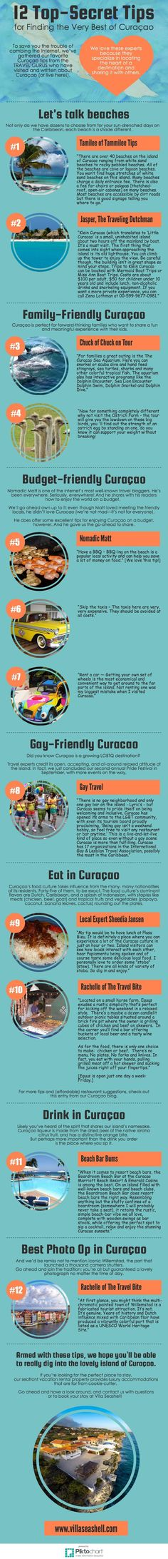 Curacao Infographic - 12 Top Secret Tips for Finding the Very Best of Curacao