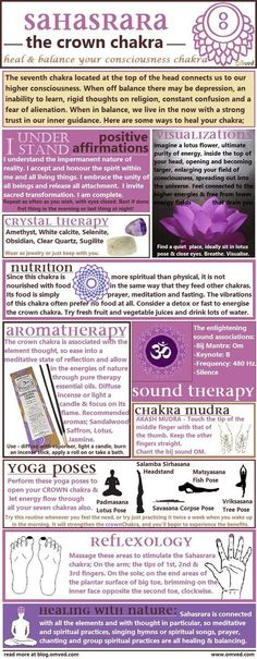Healing techniques for the crown chakra        Sanación y balance del chakra corona                        …
