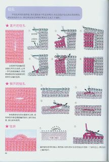 Croche maravilha de arte: PAP croche tunisiano.. aumento, diminuições, emendas, mudando de cor