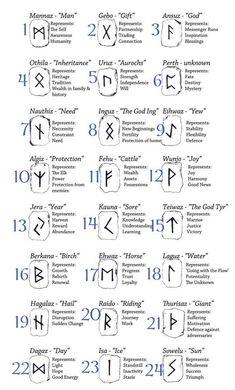 Solid Silver Rune Charms/Pendants Solid Silver Rune Charms/Pendants by Blue. - Solid Silver Rune Charms/Pendants Solid Silver Rune Charms/Pendants by Blue… Solid Silver Rune Charms/Pendants Solid Silver Rune Charms/Pendants by BlueKittyCreations on Etsy Viking Rune Tattoo, Norse Tattoo, Viking Tattoos, Inca Tattoo, Greek Symbol Tattoo, Armor Tattoo, Warrior Tattoos, Ancient Runes, Celtic Runes