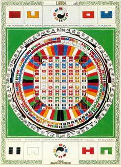 Libra - I Ching - ATMann's Sacred Arts