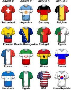 Fifa World Cup 2014 Ultimate Team Flag and Football Group Table Theme Sport, Soccer Theme, Soccer Party, Brazil World Cup, World Cup 2014, Fifa World Cup, Soccer Cup, Soccer Fifa, Kids Soccer