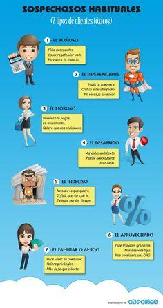 Una acertada infografía que nos descubre 7 clases de clientes para evitar, porque es preferible este paso a mantener una relación comercial con ellos.