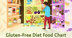 Everything You Need to Know About a Gluten Free Diet (Recipes Included)