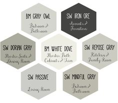 """I put together a whole-house paint scheme using some neutral grays I love to see how all the colors would look together. Kind of a paint color test drive. I wanted to try it out """"virtually"""" and see how the colors flowed together. So I chose this adorable little house and floor plan... TheDomesticHeart.com:"""