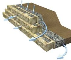retaining wall built-in drainage
