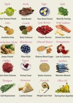 Eat these for weight loss