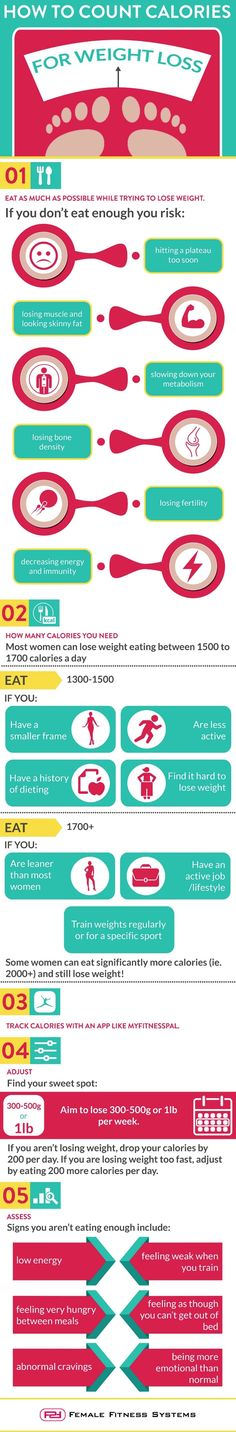 How To Count Calories For Weight Loss. Simple advice for finding your sweet spot when it comes to setting your calories to lose weight. Here's an easy way to know how much to eat and how to adjust if it's not working for you! #calories #weightloss http://www.gluteninsight.com #totalbodytransformation