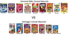https://flic.kr/p/6CPSGm | General Mills Cereal Mascots VS Kelloggs Cereal Mascots | We loved them, we begged out parents for them, now its time to choose...  Separated into two teams...  General Mills-  Boo Berry- A blue hued spirit of the dead Count Chocula- Undead Vampire that feeds on Chocolate Franken Berry- Frankenstein styled fruit creature Chip the Wolf- Cookie Craving Wolf Trix Rabbit- Unsuccessful craver of cereal Sonny- Hopeless Addict of Cocoa Puffs Lucky- Leprechaun that hordes…