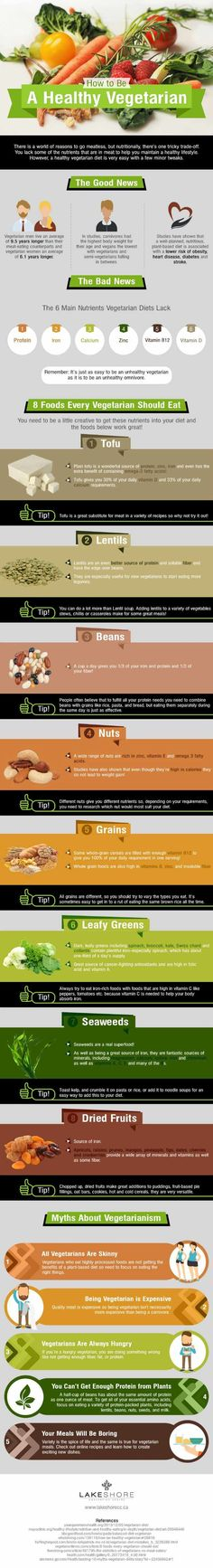 """""""Vegetarian"""" doesn't always mean """"healthy."""" But it can if you follow these tips! 