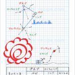自主学習ノートのネタ一覧 | 家庭学習レシピ Constellations, Homework, Notebook, Bullet Journal, Notes, Study, Science, Learning Japanese, Report Cards