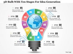 1214 3d bulb with ten stages for idea generation powerpoint presentation