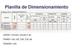 Teórica 2- Instalaciones Eléctricas Dexter, Periodic Table, Electrical Plan, Electric Circuit, Periotic Table, Dexter Cattle