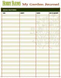 Simply print these to get records organized on any sized ...