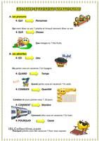 Printing Ideas Useful Teaching French, Phrase Interrogative, French Worksheets, French Grammar, French Classroom, French Lessons, One Liner, Learn French, Teaching