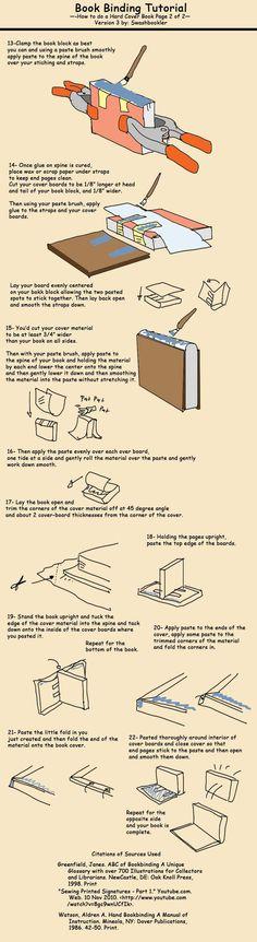 Book Tutorial pg 2 by Swashbookler on DeviantArt hechos a mano handmade books Book Tutorial pg 2 by Swashbookler on DeviantArt