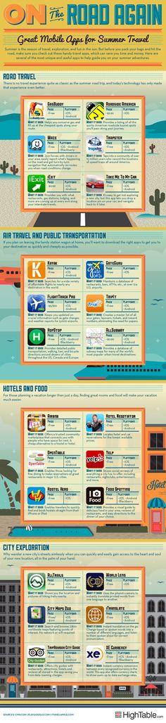 gadgets, travel app, mobiles, summer travel, travel tips, summer road trips, mobil app, the road, roads
