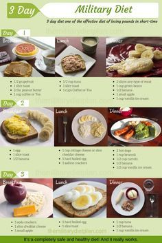3 Day Military Diet to Lose 10 Pounds in 3 Day