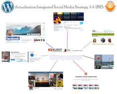 Actualization Integrated Social Media Strategy as of January 1, 2015 [INFOGRAPHIC]  http://mrmck.wordpress.com/2015/01/01/actualization-integrated-social-media-strategy-2015-infographic/