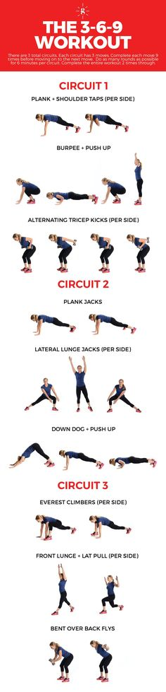 The Workout is an excellent full-body workout that should take you around 45 minutes to complete. You'll need a moderate set of dumbbells and a killer playlist. Circuit Training Workouts, Fun Workouts, At Home Workouts, Body Workouts, Workout Ideas, Workout Plans, Fitness Workouts, Fitness Tips, Dumbbell Set