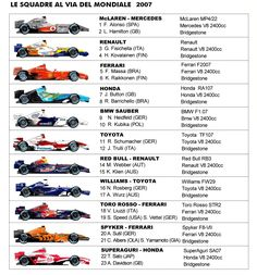 monoposto formula 1 2007 Formula 1 2017, Formula 1 Car, Nascar, Mercedes Hybrid, Mercedes Amg, F1 2007, Mclaren Formula 1, Stock Car, Singapore Grand Prix