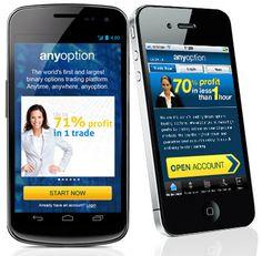 La recensione della piattaforma di trading di AnyOption