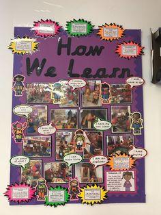 Characteristics of learning display Preschool Displays, Preschool Classroom Decor, Eyfs Classroom, Classroom Displays, Preschool Learning, Teaching, Eyfs Activities, Nursery Activities, Characteristics Of Learning Display