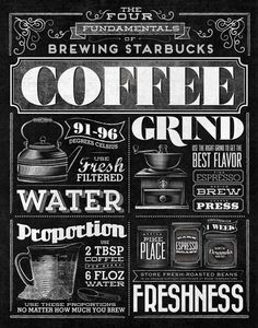 Starbucks' Typographic Chalkboard Murals - adrianlinks