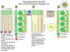 vegetable gardens layout | Ewa in the Garden: Vegetable garden plan