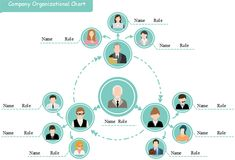 Free org chart template is quite useful for starting your organizational framework creation. Check here for more various types of org chart templates. Organizational Chart Examples, Architecture Presentation Board, Powerpoint Template Free, Seating Chart Template, Business Card Design, Web Design, Templates, Pomegranate, Lions