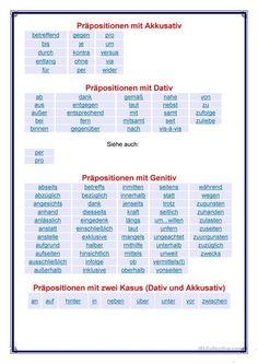 Study German, Learn German, German Grammar, German Language Learning, Prepositions, Teaching, Apps, Learn Languages, Studio