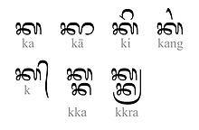 Balinese alphabet - Wikipedia, the free encyclopedia