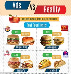 Spot the differnce: A new inforgraphic from Finances Online reveals just how far companies...
