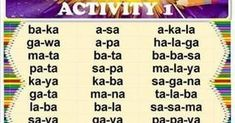 Remedial Reading in Filipino Activity 1 - Activity 10 Reading practice in Tagalog for beginning readers. Disclaimer: If you are th. Reading Comprehension Grade 1, 1st Grade Reading Worksheets, Grade 1 Reading, Kindergarten Reading Activities, Phonics Reading, Reading Practice, Teaching Reading, Free Printable Handwriting Worksheets, Filipino Words
