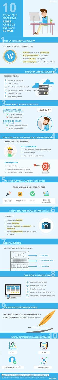 10 cosas que necesitas saber antes de empezar tu web. By: www.withink.es.  #infografia #diseñoweb #diseño #emprendedores #autonomos #paginaweb #web #dominio #servidor #wordpress #copywriting