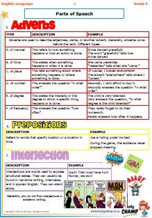 Grade 5: Parts of Speech - summary