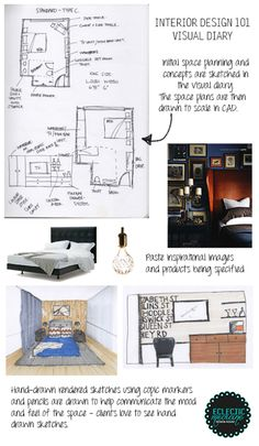 BOBBY This Is An Example Of How A Interior Designers Visual Journal Should Be The