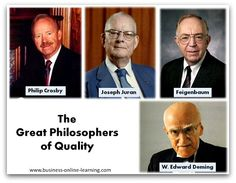 These are the main 4 philosophers who contributed to the Total Quality Management Approach: W. Part of our Free training on TQM! Check out the Website! Change Management, Class Management, Business Management, Importance Of Leadership, Famous Philosophers, Program Evaluation, Online Business Opportunities, Lean Six Sigma, Strategic Planning