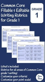 Common Core Writing Rubrics - Fillable & Editable - Grade 1