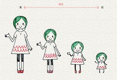start with the right one (easy) and work your way to the left one to learn body proportions Pen Illustration, Japanese Illustration, Kawaii Doodles, Cute Doodles, Simple Line Drawings, Easy Drawings, Doodle People, Drawing Lessons For Kids, Japanese Drawings