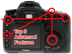 Top 5 Camera Features You Don't Use But Really Should