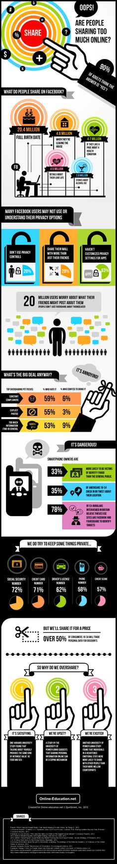 Do you share too nuch on #SocialMedia? #infografia #infographic