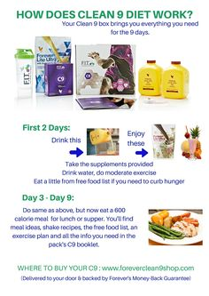 This chart guides you through the ever-popular Clean 9 Diet, from day 1 to day 9, so that you can see how simple it is. Not only that, but when you buy it from a Forever Business Owner like me, it comes complete with Forever's 60-Day Money-Back Guarantee. So you've nothing to lose except for unwanted weight! For more C9 info: https://www.facebook.com/clean9diet/ OR buy it securely right here: www.my-aloe-vera-store.com #clean9diet #aloeveradiet
