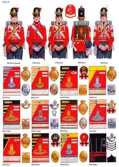 British Army Uniforms.