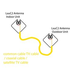 Picture of Start Building Antenna, LauC2 Antenna