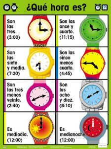 """The Language Stickers Company French poster - """"Quelle heure est-il? French Classroom Decor, Spanish Classroom, Spanish Teaching Resources, French Resources, Spanish Worksheets, French Lessons, Spanish Lessons, Telling Time In Spanish, Teaching Posters"""