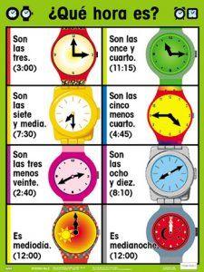 ¿ Qué hora es ?