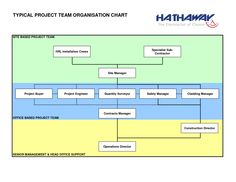 it 236 project proposal site structure Running head: project proposal: graphic design project proposal: graphic design it236 intro to web design i the website will not need any media.