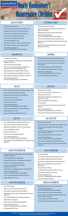 Yearly-Home-Maintenance-Checklist_image. I can help you buy a home at www.caryshomeloan.com #homesellingchecklist