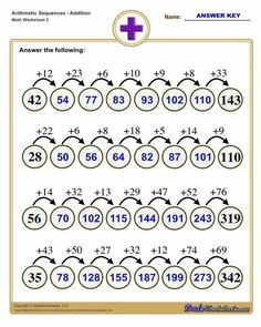 These addition worksheets allow students to practice simple sequences of addition to arrive at a final answer to a problem. The worksheets start with very small addends and progress through multi-digit addition. They are a fun alternative to simple addition problems that keep the addition skills moving along! Free Printable Math Worksheets, Subtraction Worksheets, Addition Worksheets, Addition Facts, Simple Addition, Addition And Subtraction, Rocket Math, Multiplication And Division, Basic Math
